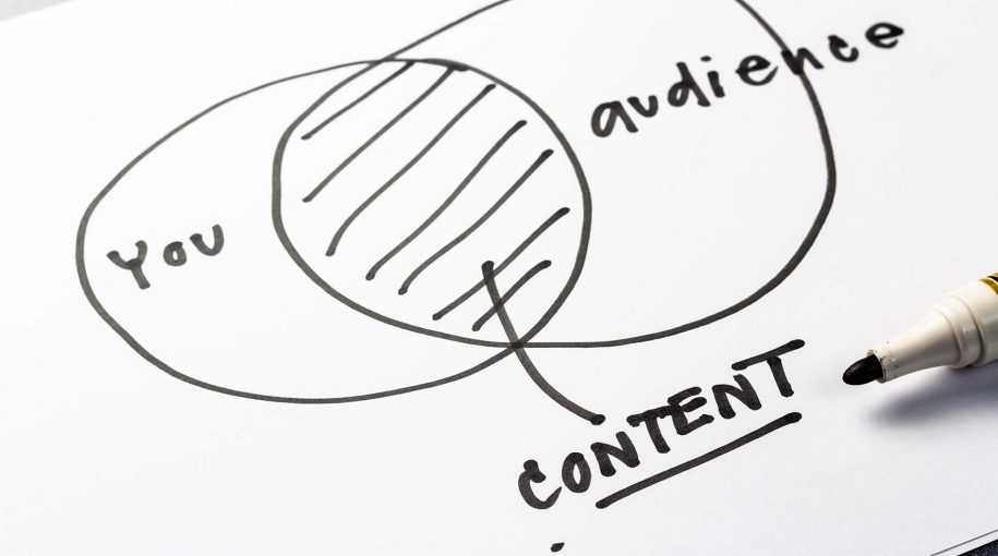 Leading Content Services in the Digital Age